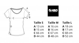 HBD-Size